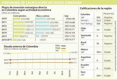 El Gobierno debía ir más allá de tramitar la Reforma Tributaria Periodic Table, Periotic Table