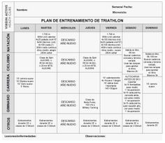 Programa de entrenamiento para Triatletas. 11ª semana - Blog Virgin Active