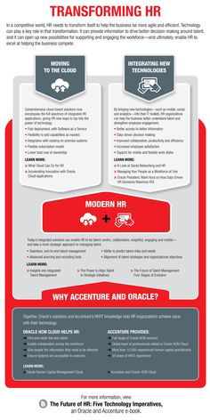 Transforming HR - Infographic – Accenture and Oracle