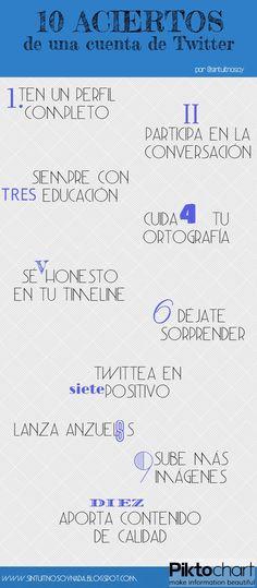 Los 10 aciertos de una cuenta de Twitter