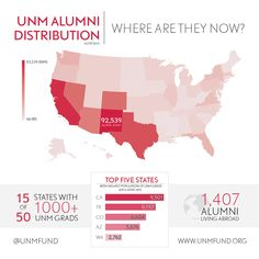 University of New Mexico Alumni Distribution Map
