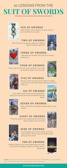 10 Lessons from the Minor Arcana: the Suit of Swords and Swords Tarot Cheatsheet! | Tarot Learning | Tarot Meanings | Tarot Cheat Sheet | Tarot Minor Arcana | Tarot Swords #tarot #soultruthgateway #learningtarotcards