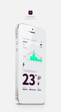 Weather   Mobile App on Behance