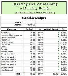 Don't spend your money to expense what you want, save your money for the household purpose. Make a household budget spreadsheet template excel to keep your money don't run out. Budget Worksheets Excel, Budget Spreadsheet Template, Monthly Budget Worksheet, Excel Budget, Budgeting Worksheets, Budget Help, Simple Budget App, Home Budget Template, Curriculum
