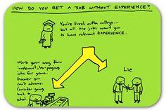 How to get a job at a PR firm #PR