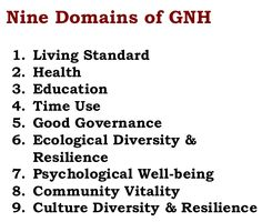 Nine Domains of Gross National Happiness (GNH) Index