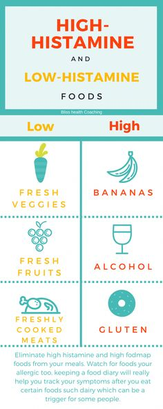 High Histamine Foods, High Fodmap Foods, Health And Fitness Magazine, Health And Fitness Tips, Daily Health Tips, Health Advice, Health Care, Health Diet, Healthy Food Choices