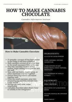 Weed Recipes, Marijuana Recipes, Cannabis Edibles, Puff And Pass, Recipe Cards, Herbalism, Favorite Recipes, Eating Clean