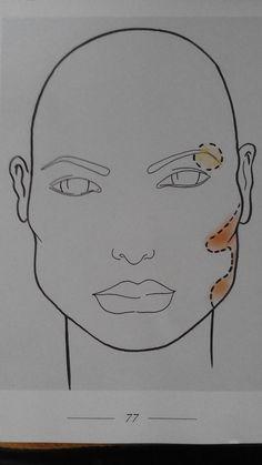 Il viso triangolare