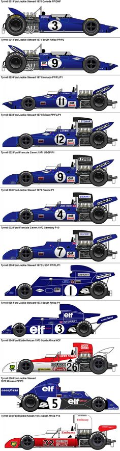 Formula One Grand Prix Tyrrell-Fords 001/002/003/004/005/006
