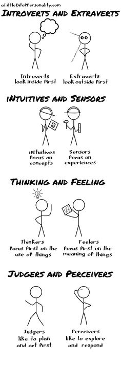 Straightforward definitions about #MBTI letters... with stick people :D (Introvert iNtuitive Feeling Preceiving)
