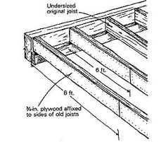 7 deck building tips step by step the family handyman decks Household Repair Insurance 7 deck building tips step by step the family handyman decks pinterest decking deck stairs and deck building plans