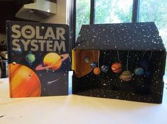 Image result for how to make a shoe box solar system