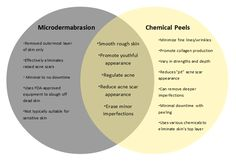 Chemical Peel or Microdermabrasion?