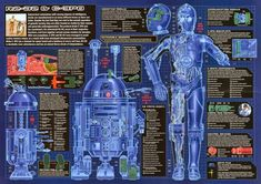 author: Ryder Windhamtitle: Star Wars Blueprints: The Ultimate Collectionpublisher: DK Publishing; Pstr edition year: 2008page: 12This incredible collection of blueprint posters shows Star Wars loc…