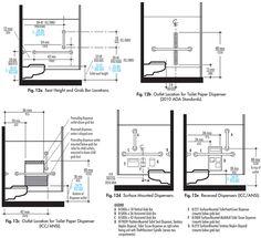 Ada design guidelines pdf
