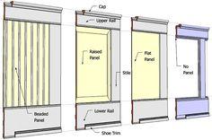 Wainscoting Kits - Flat Beaded, Raised & Wall Paneled Wainscoting System