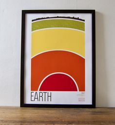 """$45 """"Earth"""" by Brainstorm"""