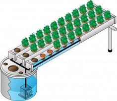 Things required for building your own Aeroponic systems