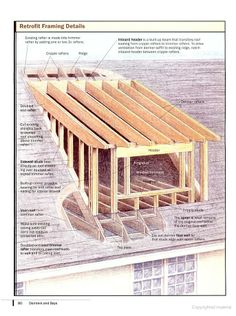 Framing Roofs - Google Books
