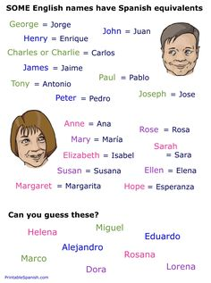 English--Spanish name equivalents: FREE from PrintableSpanish.com!