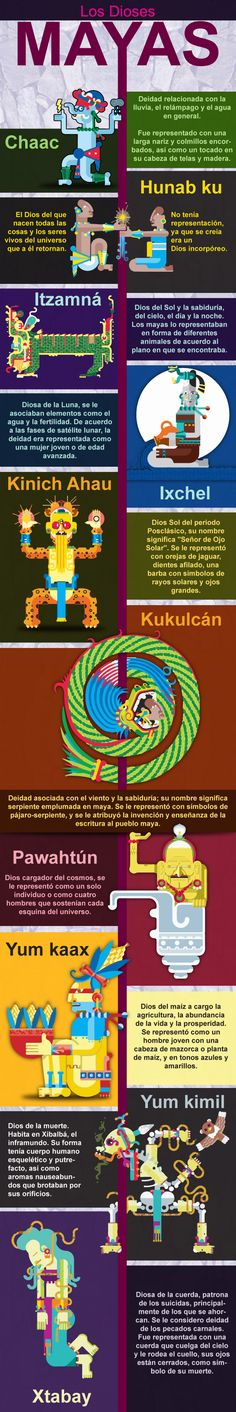 The most iconic gods of the Mayan culture Spanish Classroom, Teaching Spanish, Art Ancien, Spanish Culture, Spanish Lessons, Spanish Language, Ancient Civilizations, Gods And Goddesses, Tikal