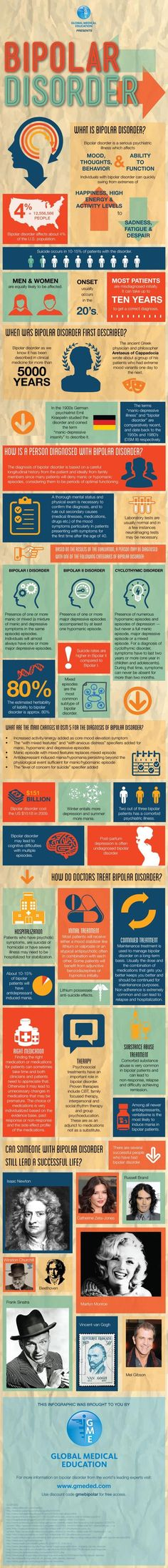 Psychology : Bipolar Disorder [INFOGRAPHIC] #Bipolar #Disorder #infographic