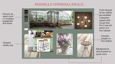 Pannello Tendenza - TuttoQuadra