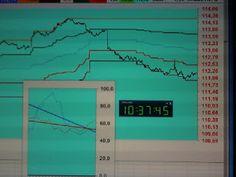 Tradingpuramentegrafico: LUNEDI' 11 GENNAIO 2016HTTP://TRADINGPURAMENTEGRAF...
