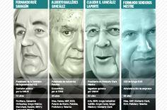 Los 5 nuevos consejeros 'favoritos' de empresas de la Bolsa Mexicana. 29/08/16