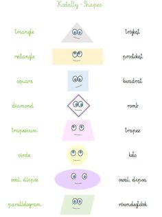 English Writing, English Words, English Lessons, Teaching English, Learn Polish, Polish Language, Gernal Knowledge, Vocabulary, Education