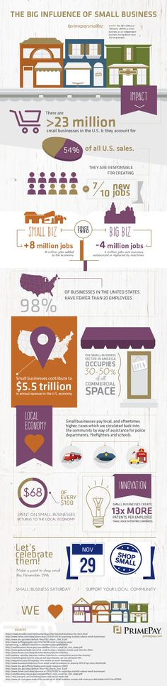 The Big Influence of Small Business #infographic #SmallBusiness #Business