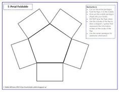 Students Can Fill In This Bubble Map  Concept Map To Help With