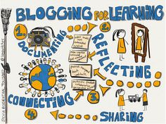A Collection Of Beautiful Educational Sketchnotes for Teachers ~ Educational Technology and Mobile Learning