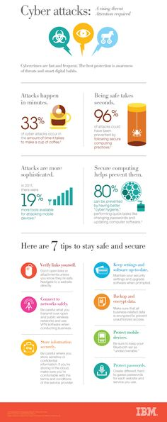 Cyber attacks. A rising threat, attention required. #infographic #ibm.