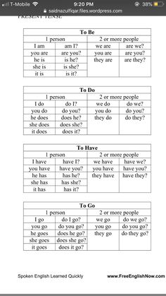 English Grammar Notes, Teaching English Grammar, English Verbs, English Writing Skills, English Phrases, English Language Learning, English Lessons, English Speaking Practice, English Learning Spoken