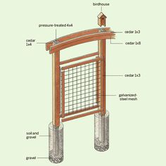 How To Build A Wire Trellis For Vertical Gardening