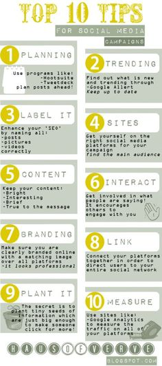 Top 10 Tips For Social Media Campaigns Infografia Infograp Inbound Marketing, Marketing Digital, Content Marketing, Internet Marketing, Online Marketing, Social Media Marketing, Social Media Analytics, Facebook Marketing, Business Marketing