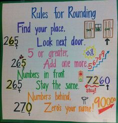 Rules For Rounding-Poster, Made By Alayna Stoll Rounding Anchor Chart, Math Anchor Charts, Rounding Numbers, Rounding Rules, Rounding Decimals, Fractions, Fourth Grade Math, Second Grade Math, Grade 3