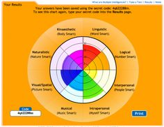6 Tools to Determine Your Kids' Learning Styles