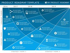 Free Product Development Roadmap Template Of Four Phase Product Strategy Timeline Roadmap Powerpoint Sistema Solar, Technology Roadmap, Strategic Roadmap, Strategic Planning Template, Powerpoint Icon, Management Development, Leadership Development, Fourth Phase, Portfolio Management