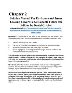 99 best solutions manual images on pinterest in 2018 textbook environmental issues looking towards a sustainable future 4th edition by daniel c abel solutions fandeluxe Image collections