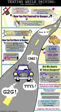 1000 images about texting and driving facts on pinterest texting while driving distracted. Black Bedroom Furniture Sets. Home Design Ideas