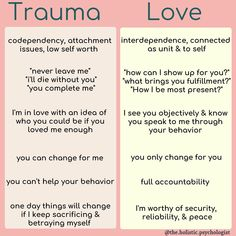 Through generations of inherited trauma, we've lost touch with what authentic love looks and feels like. That's why I'm so grateful for… Trauma, Ptsd, Low Self Worth, Inner Child Healing, Codependency Recovery, Codependency Quotes, Mental And Emotional Health, Emotional Healing, My Sun And Stars