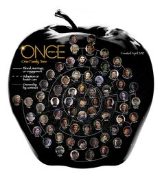 Is it bad that I watch once upon a time so much that I actually understand this? Also this isn't even all the characters and relationships, lots are missing