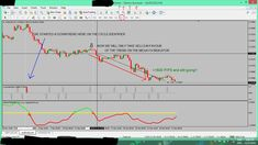 The Perfect Combination Of Forex Indicators Wiki Trading