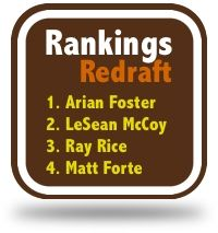 Our 2012 Redraft PPR Cheat Sheet is updated! Get some!