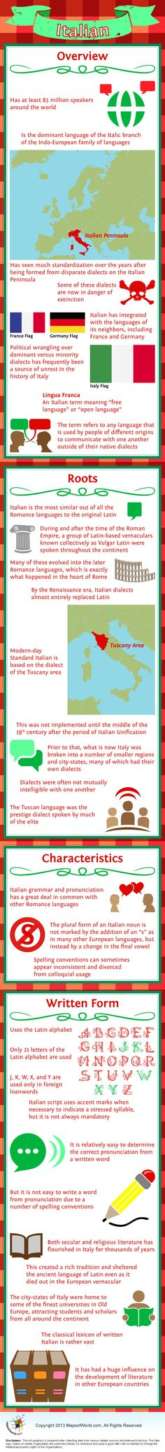 Nice blogpost about Italian Language – Facts