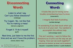 Disconnecting & Connecting Words