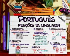 When it comes to learning any language, most of us want to learn it as quickly as possible. Portuguese Lessons, Learn Portuguese, Study Help, Study Tips, Mental Map, Study Board, Studyblr, Study Notes, Study Motivation